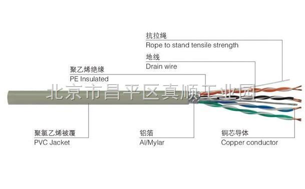 安普一舟-无氧铜超五类网线保测试