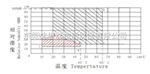 宿迁温度冲击试验机厂家名称