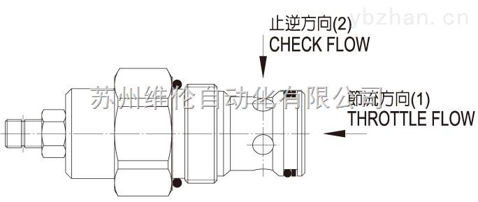 台湾久冈JGH引导式止逆节流阀TP-CVCF-08-05-L现货