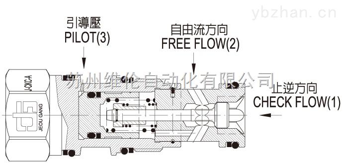 台湾久冈JGH引导式止逆阀J-CKC-N-B现货