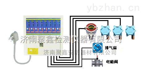RK-2000型-RK-2000型氧气报警器|氧气泄漏报警仪