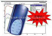 促销英国Pico USB TC-08热电偶温度记录仪