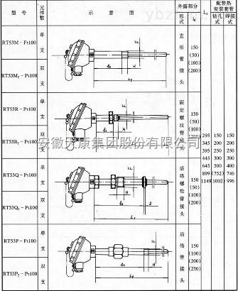 供應隔爆型兩節式鉑熱電阻