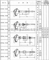 供應隔爆型兩節式鉑熱電阻 隔爆型兩節式鉑熱電阻價格 隔爆型兩節式鉑熱電阻廠家