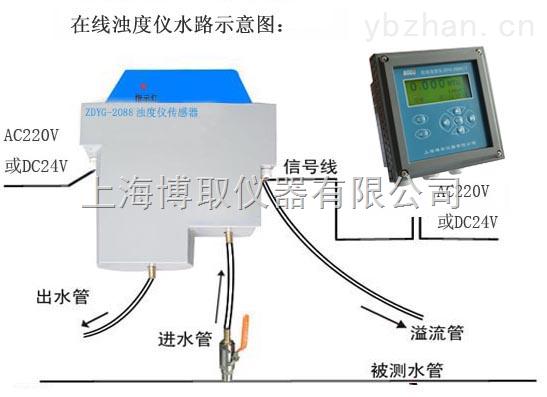 管道式在线浊度分析仪厂家,自来水厂浊度检测仪