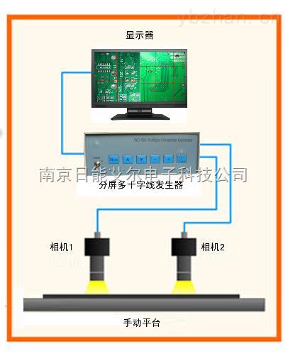 WD480二画面显示VGA 接口多十字线发生器