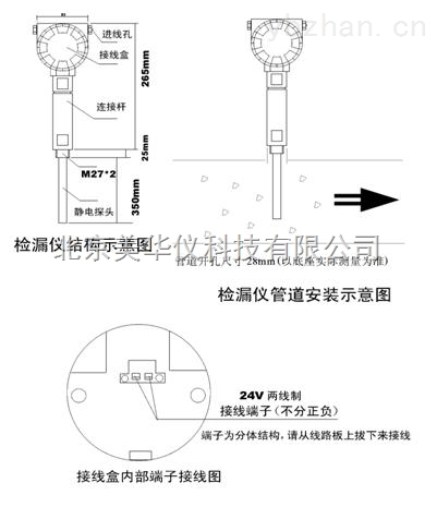 布袋除塵檢漏儀型號:MHY-21515