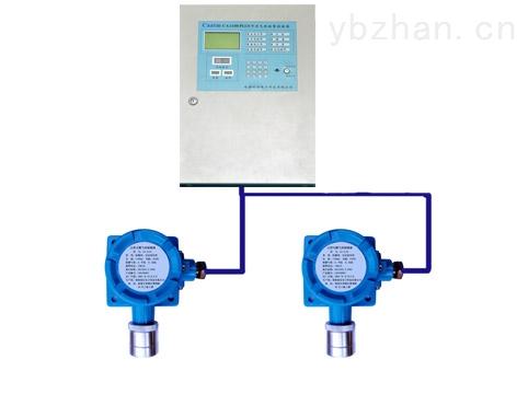 化工罐区甲醚气体报警器 浓度超标探测器 气体检测设备