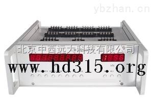 数字式静态电阻应变测力仪(10和20通道) 型号:LD/BZ2208A