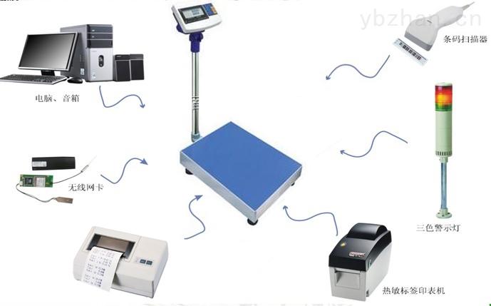浙江500公斤臺秤稱重數據傳輸電腦遠程標定操作