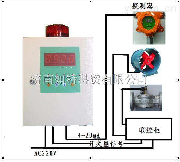 丙烯酸气体报警器厂家 及时检测及时报警控制器