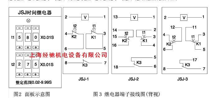 6 主要技术参数: 6.1额定电压:交流380、220、110、100V。 6.2额定频率:50HZ或60HZ。 6.3保证继电器触点可靠通电动作所需电压不大于80%额定电压。 6.4保证继电器可靠断电返回的电压不小于10%额定电压。 6.5在额定电压下继电器断电延时返回的延时误差,在整定范围内不超过0.