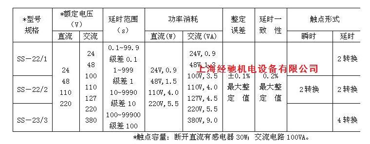 4,背后端子接线图  ss-21a时间继电器,ss-21b时间