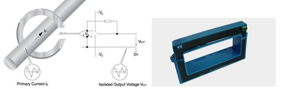 开环霍尔电流传感器在通信基站中的应用