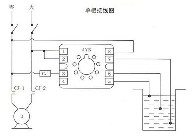 http://www.jingchidq.com JYB-714晶体管液位继电器 JYB晶体管液位继电器为一般科学实验及工农业生产之自动控制的基本元件、广泛的应用于液位控制,并作为各种控制电路中扩大换接电路的自动控制之用。 按装形式: JYB型、JYB-A为板前接线与板后接线二种。 JYB-B为直接接线方式。 一些常见的型号有:JYB-714A AC220V JYB-714B AC220V JYB-714 AC220V JYB-714A AC380V JYB-714B AC380V 技术数据 1.