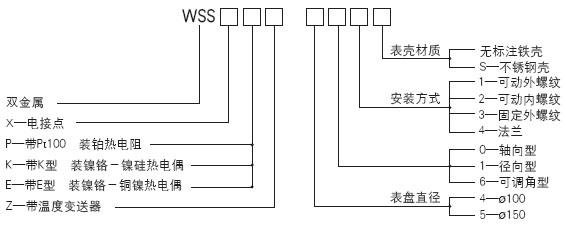 良邦wss系列双金属温度计厂家专业生产高精度