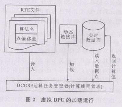电路 电路图 电子 设计 素材 原理图 404_354