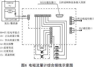电磁流量计接线图_电磁流量计接线