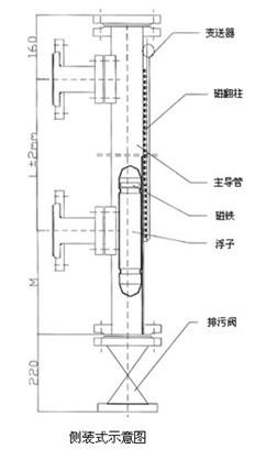 七,远传输出及接线 uhz磁翻柱液位变送