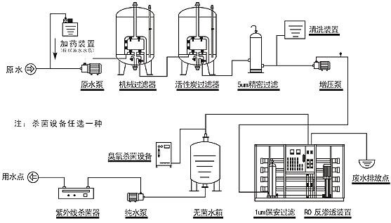 电路 电路图 电子 工程图 平面图 原理图 557_317