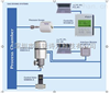VCC500-ZINFICON压强控制系统